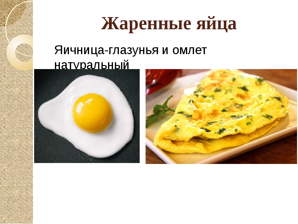 Жаренные яйца Яичница-глазунья и омлет натуральный