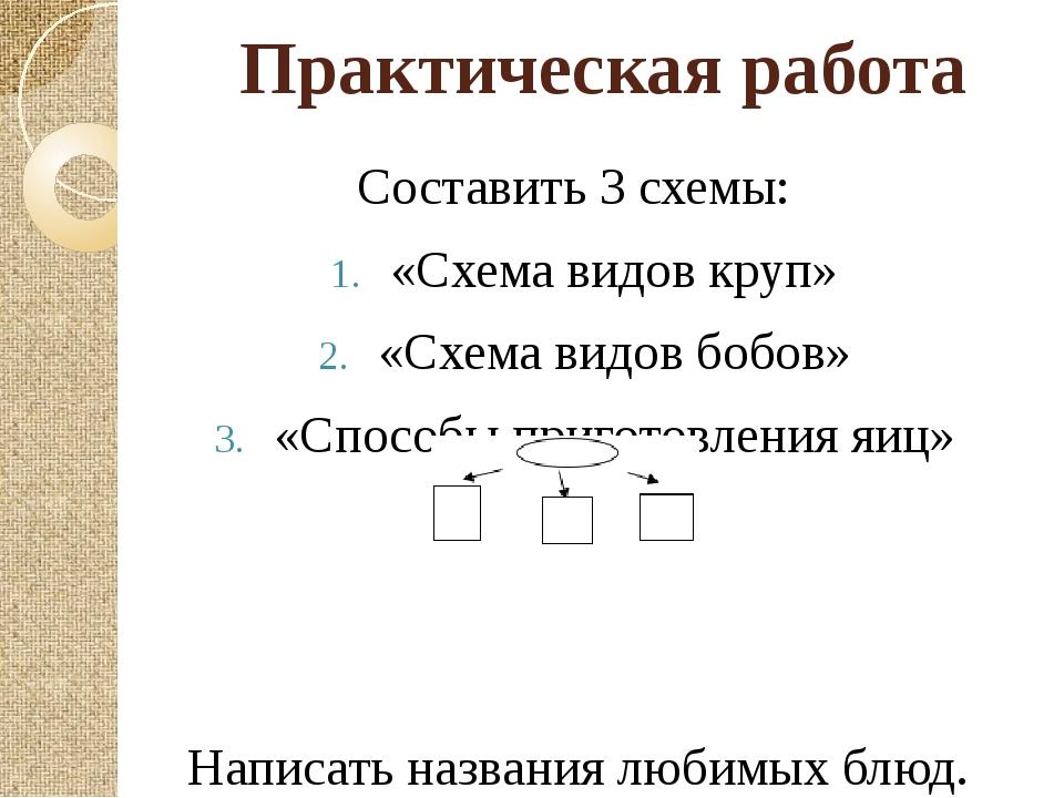 Практическая работа Составить 3 схемы: «Схема видов круп» «Схема видов бобов»...