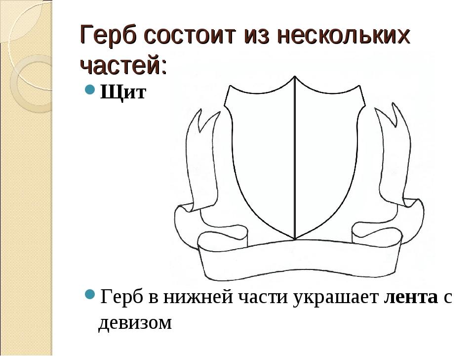Герб состоит из нескольких частей: Щит Герб в нижней части украшает лента с д...