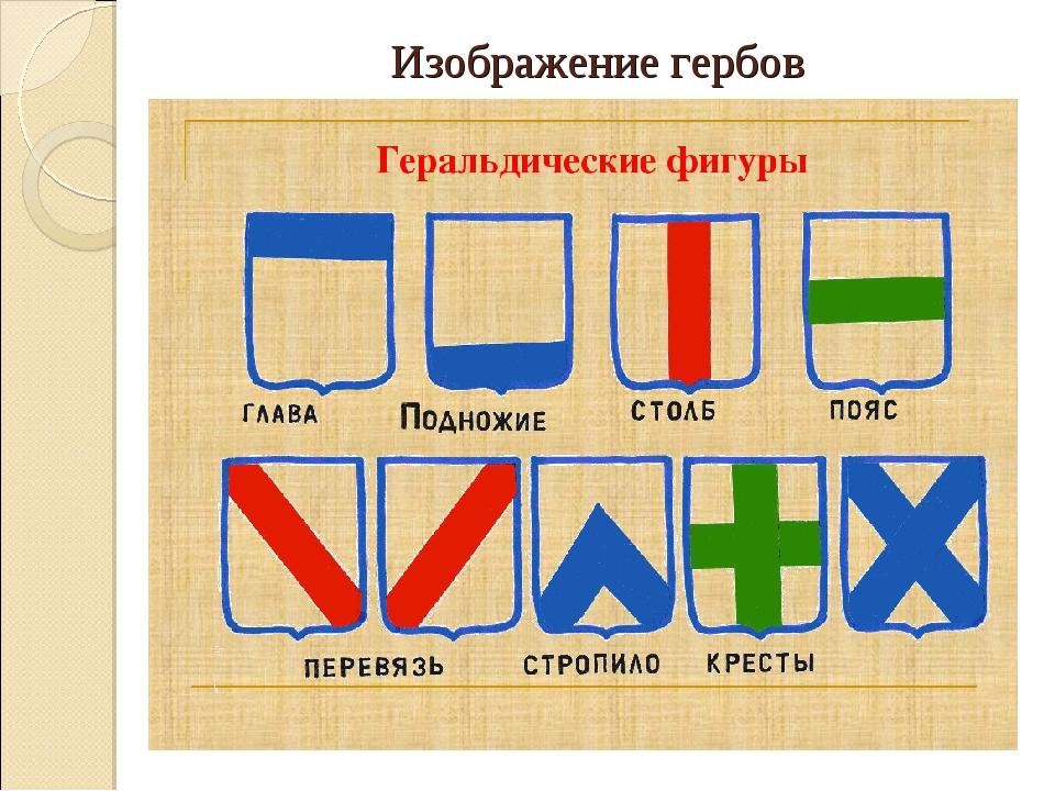 Изображение гербов Негеральдические фигуры: