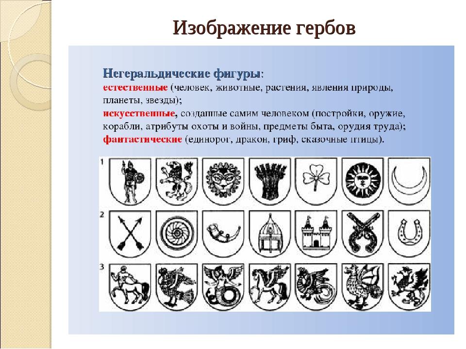 Изображение гербов