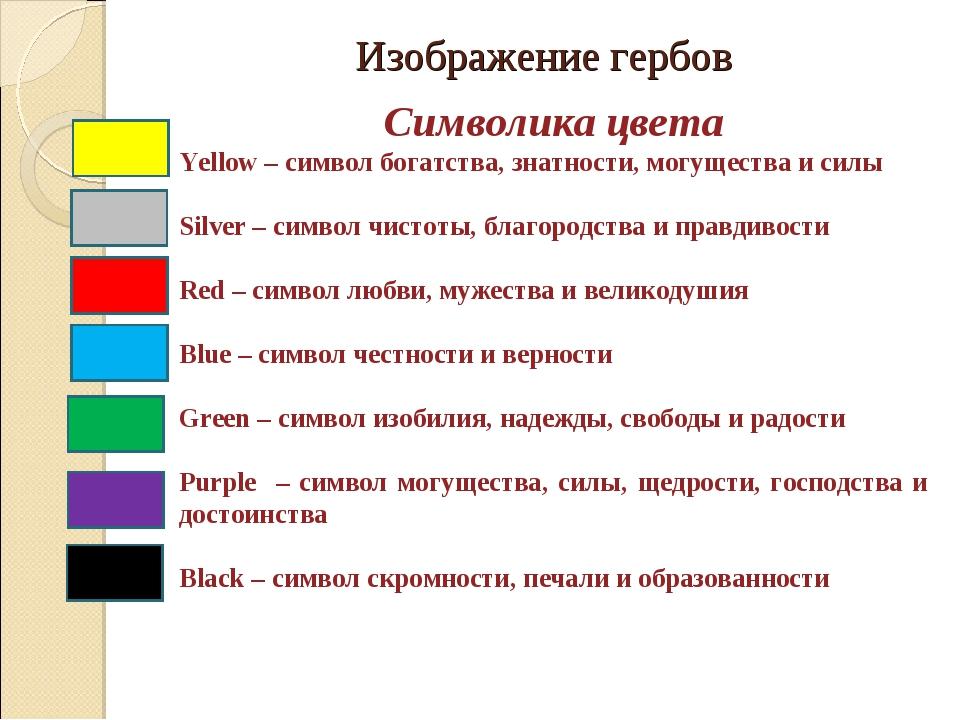 Изображение гербов Символика цвета Yellow – символ богатства, знатности, могу...
