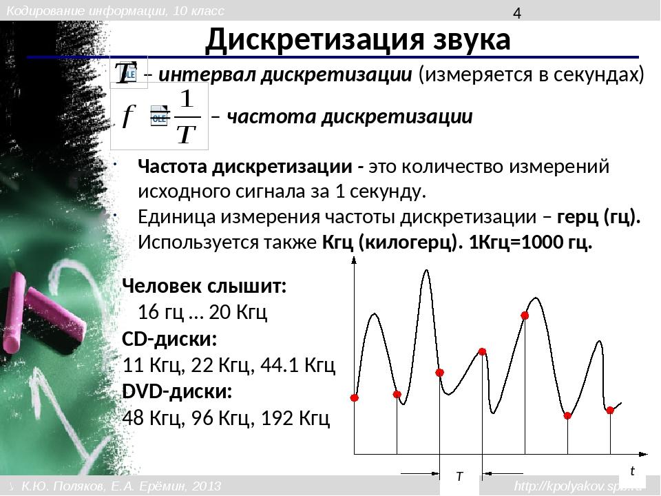 Дискретизация звука – интервал дискретизации (измеряется в секундах) – частот...