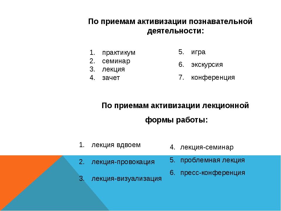 По приемам активизации познавательной деятельности: практикум семинар лекция...