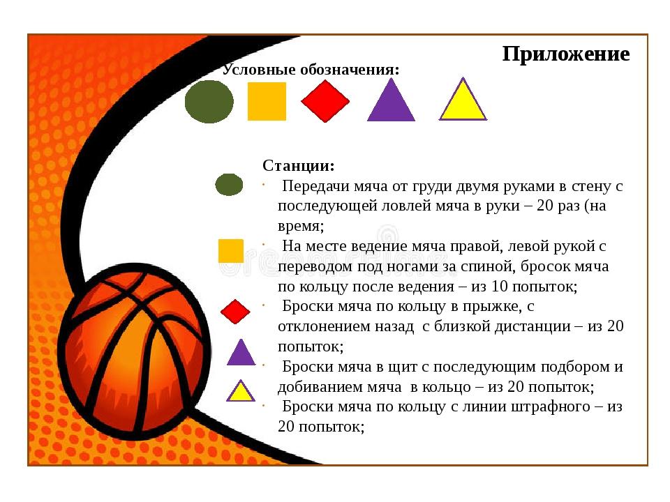 Приложение Условные обозначения: Станции: Передачи мяча от груди двумя руками...