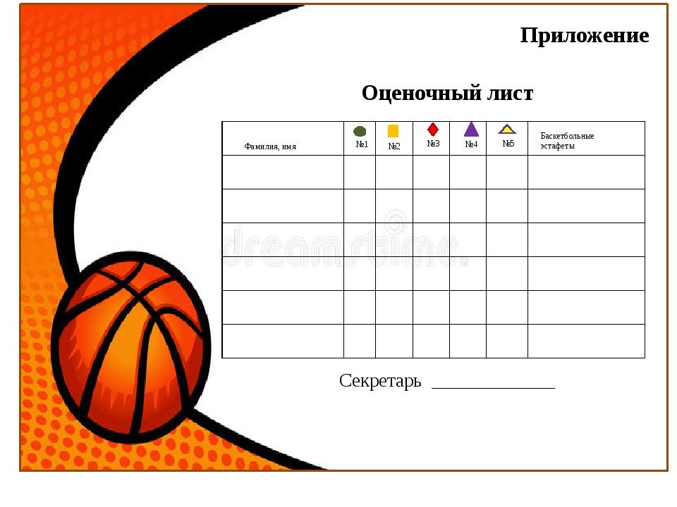 Приложение Фамилия, имя №1 №3 №5 Оценочный лист №2 №4 Баскетбольные эстафеты...