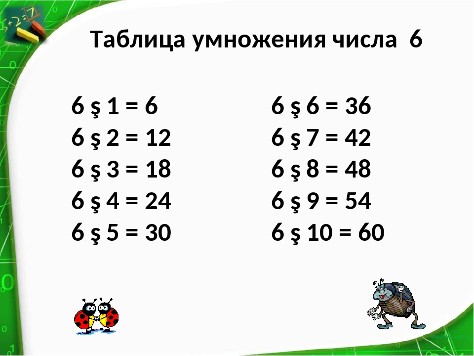 Таблица умножения числа 6 6 ∙ 1 = 6 6 ∙ 2 = 12 6 ∙ 3 = 18 6 ∙ 4 = 24 6 ∙ 5 =...