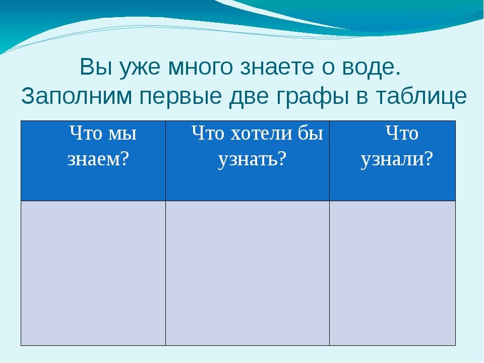 Вы уже много знаете о воде. Заполним первые две графы в таблице Что мы знаем?...