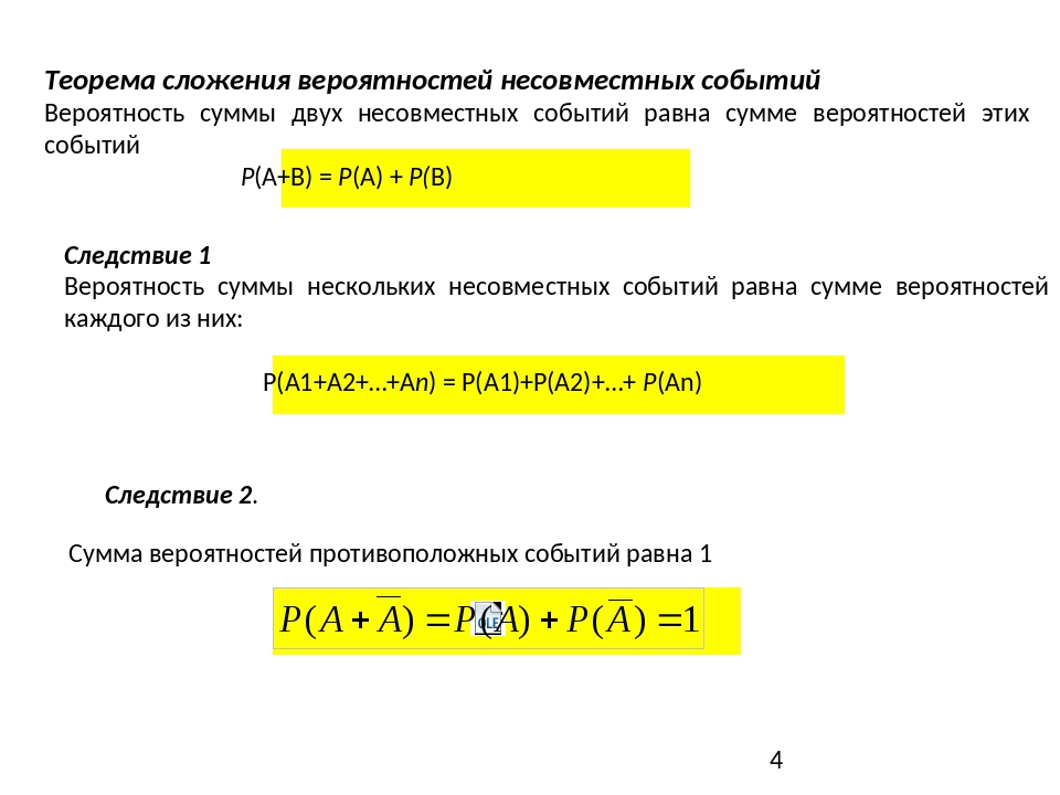 Теорема сложения вероятностей несовместных событий Вероятность суммы двух не...