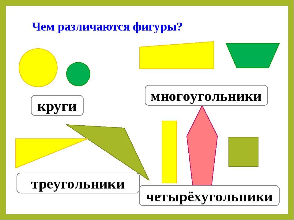 Чем различаются фигуры? круги многоугольники четырёхугольники треугольники