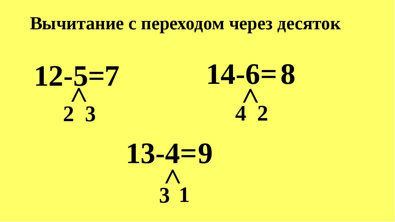 Вычитание с переходом через десяток 12-5= < 2 3 7 14-6= < 4 2 8 13-4= < 3 1 9