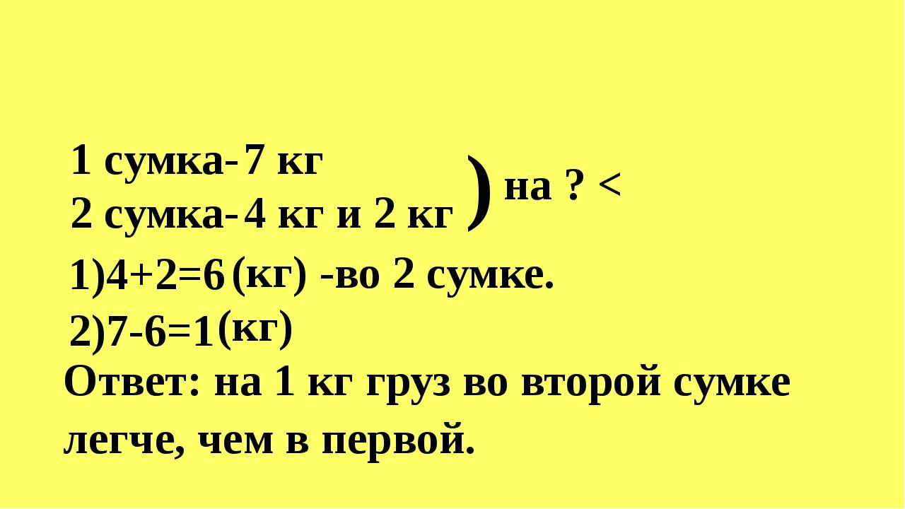 1 сумка- 2 сумка- 7 кг 4 кг и 2 кг ) на ? < 1)4+2=6 (кг) -во 2 сумке. 2)7-6=...