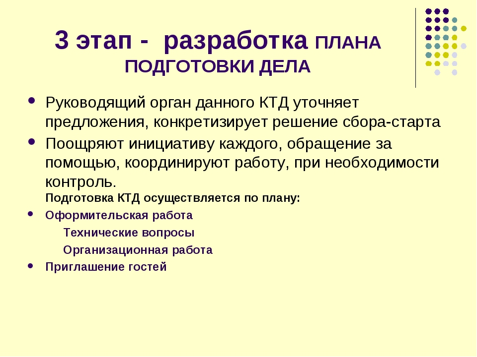 3 этап - разработка ПЛАНА ПОДГОТОВКИ ДЕЛА Руководящий орган данного КТД уточн...