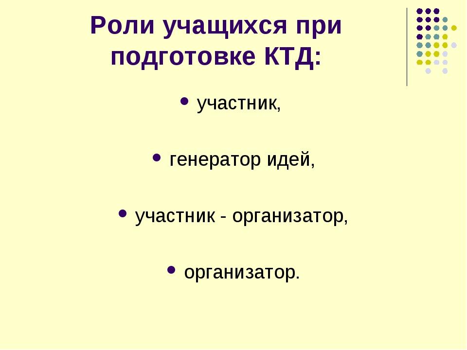 Роли учащихся при подготовке КТД: участник, генератор идей, участник - органи...