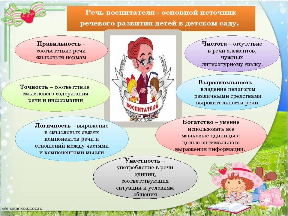 Речь воспитателя - основной источник речевого развития детей в детском саду....