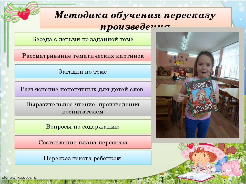 Методика обучения пересказу произведения Беседа с детьми по заданной теме Рас...