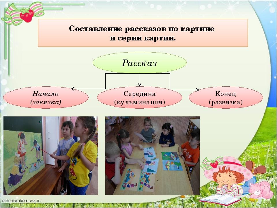 Составление рассказов по картине и серии картин. Рассказ Начало (завязка) Сер...