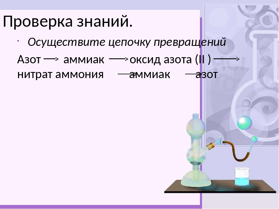 Проверка знаний. Осуществите цепочку превращений Азот аммиак оксид азота (II...