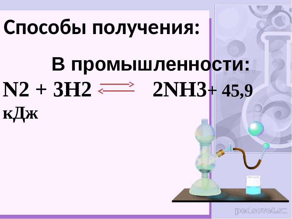 Способы получения: В промышленности: N2 + 3H2 2NH3+ 45,9 кДж