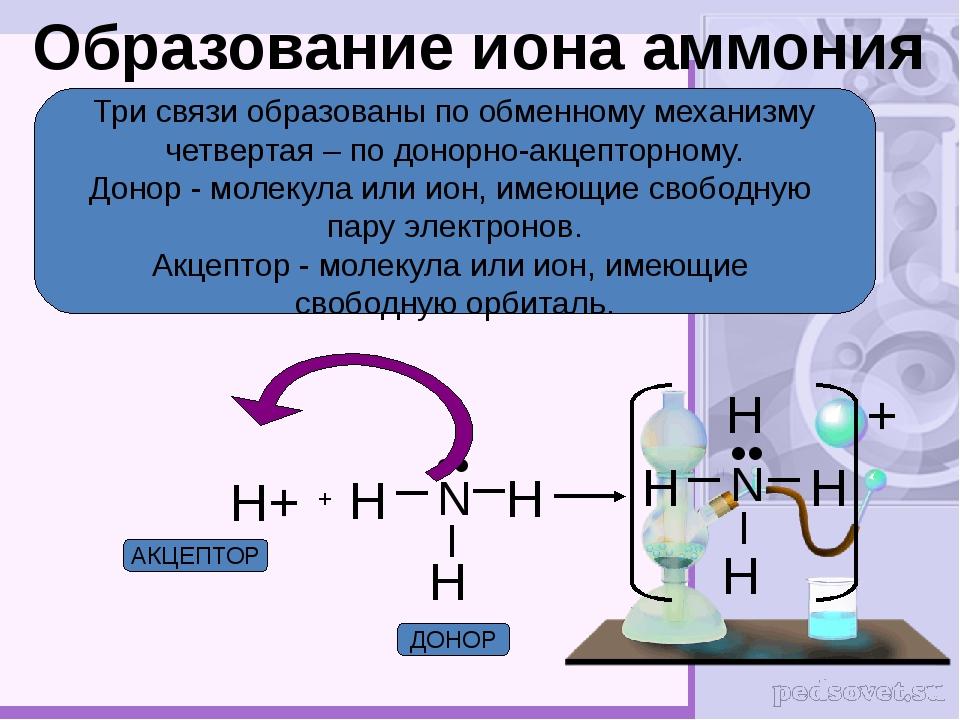 Три связи образованы по обменному механизму четвертая – по донорно-акцепторн...