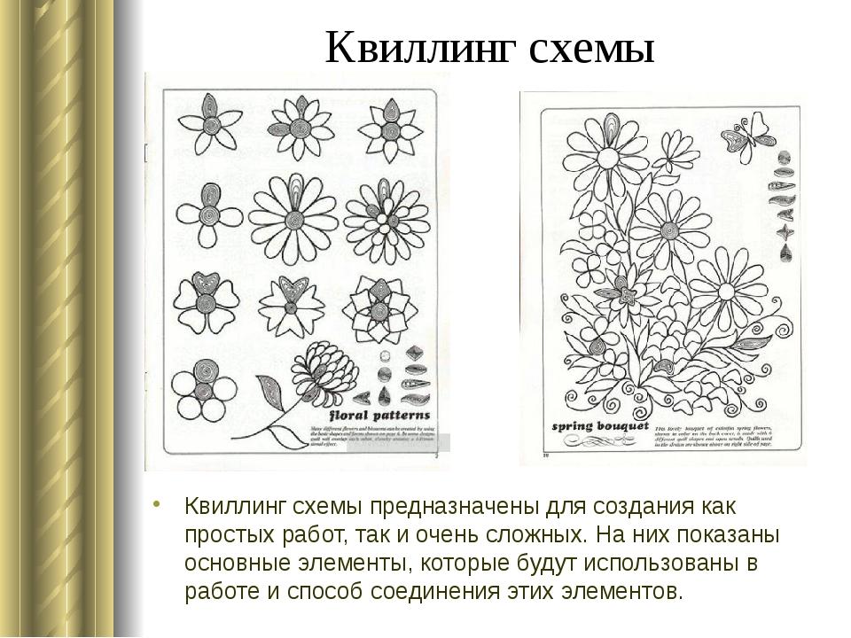 Квиллинг для начинающих картинки схемы с описанием, картинками терминатор