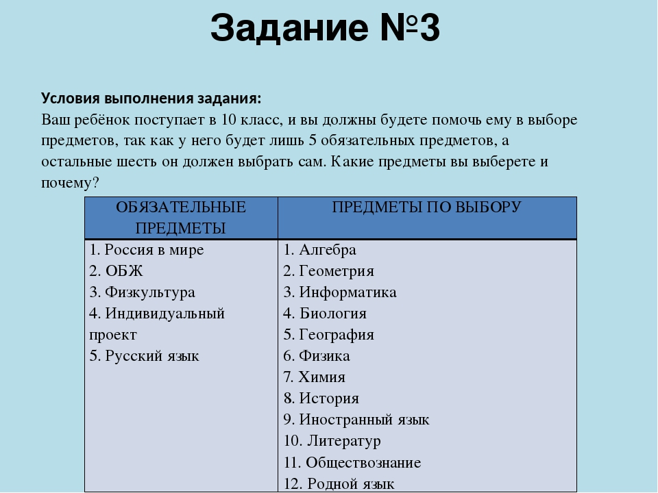 Задание №3 Условия выполнения задания: Ваш ребёнок поступает в 10 класс, и вы...