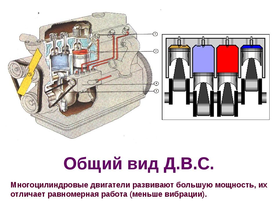 Общий вид Д.В.С. Многоцилиндровые двигатели развивают большую мощность, их от...