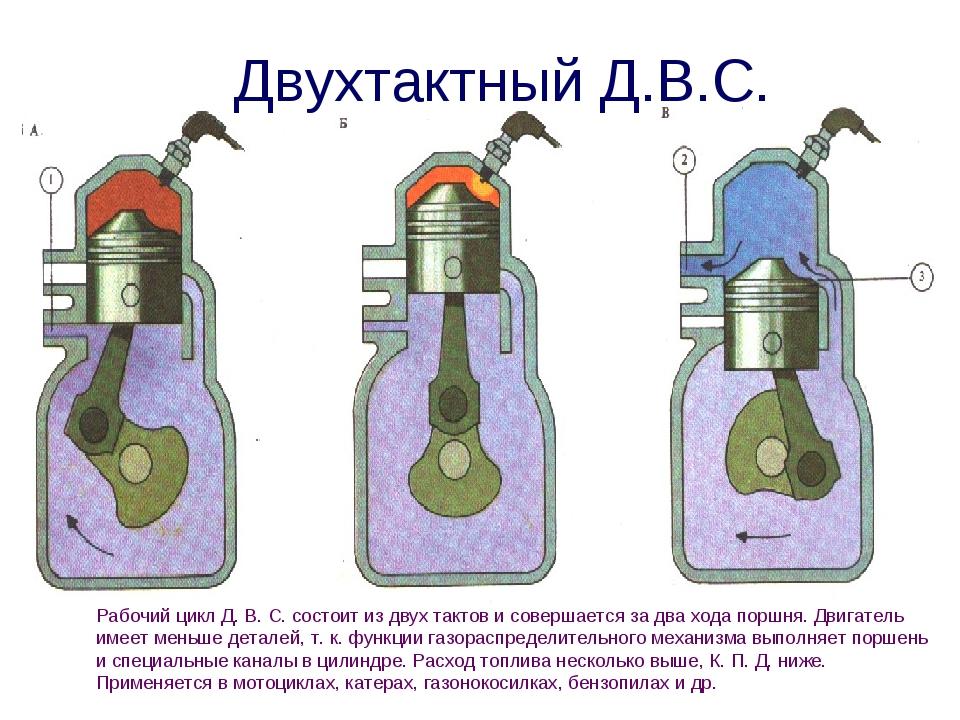 Двухтактный Д.В.С. Рабочий цикл Д. В. С. состоит из двух тактов и совершается...