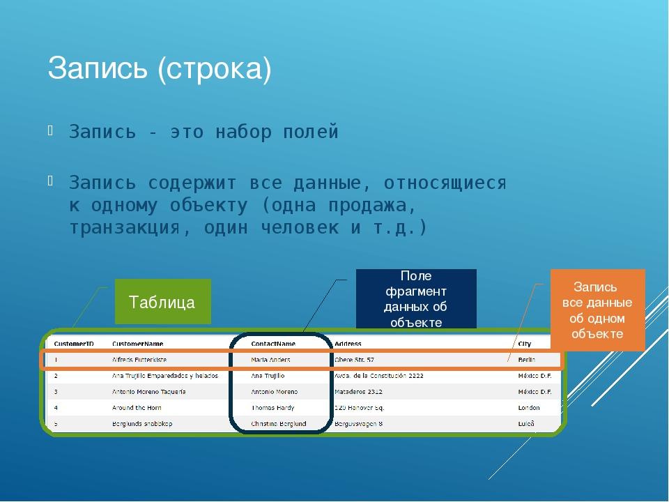 Запись (строка) Запись - это набор полей Запись содержит все данные, относящи...