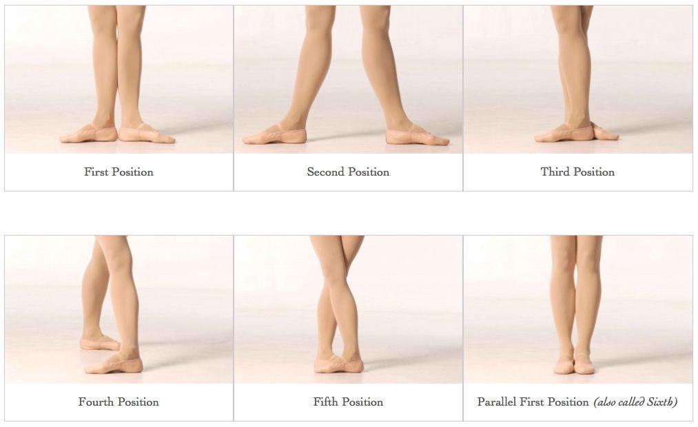 фото позиции рук и ног в хореографии решили, что