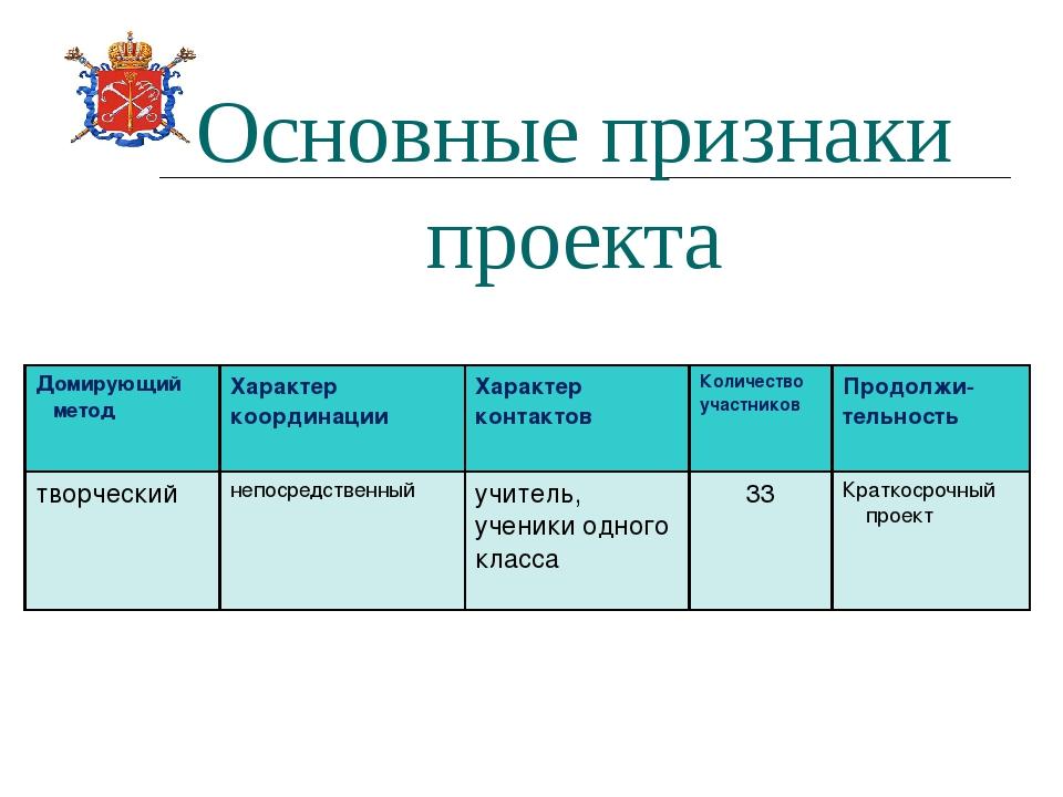 Основные признаки проекта Домирующий методХарактер координацииХарактер конт...