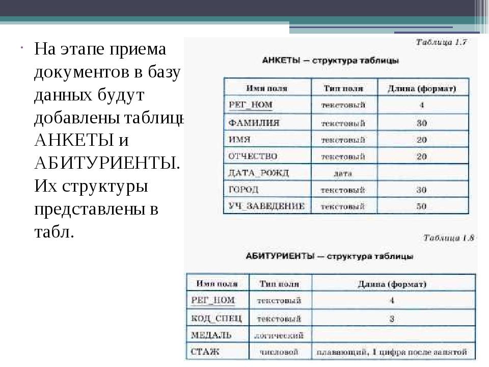 На этапе приема документов в базу данных будут добавлены таблицы АНКЕТЫ и АБИ...