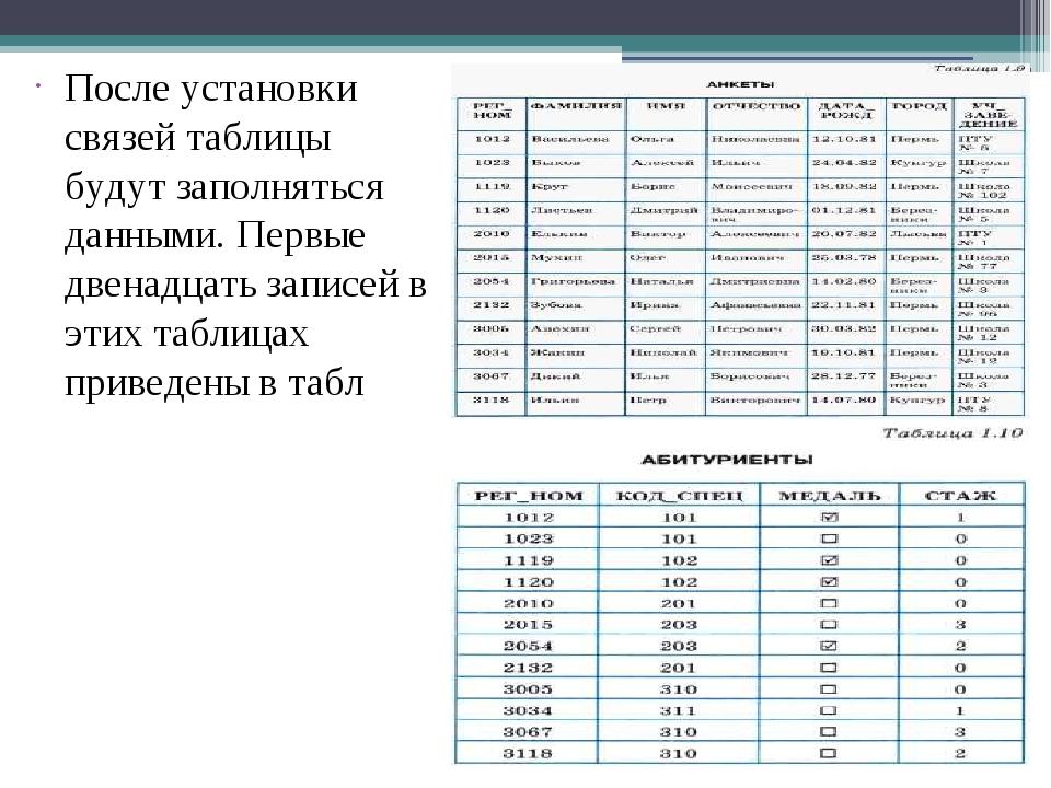 После установки связей таблицы будут заполняться данными. Первые двенадцать з...
