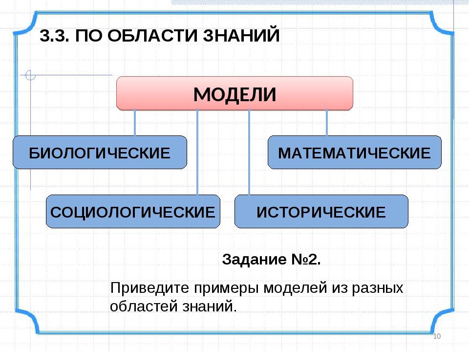 Примеры программных средств для работы с компьютерными моделями приведите социолого ориентированные модели в социальной работе