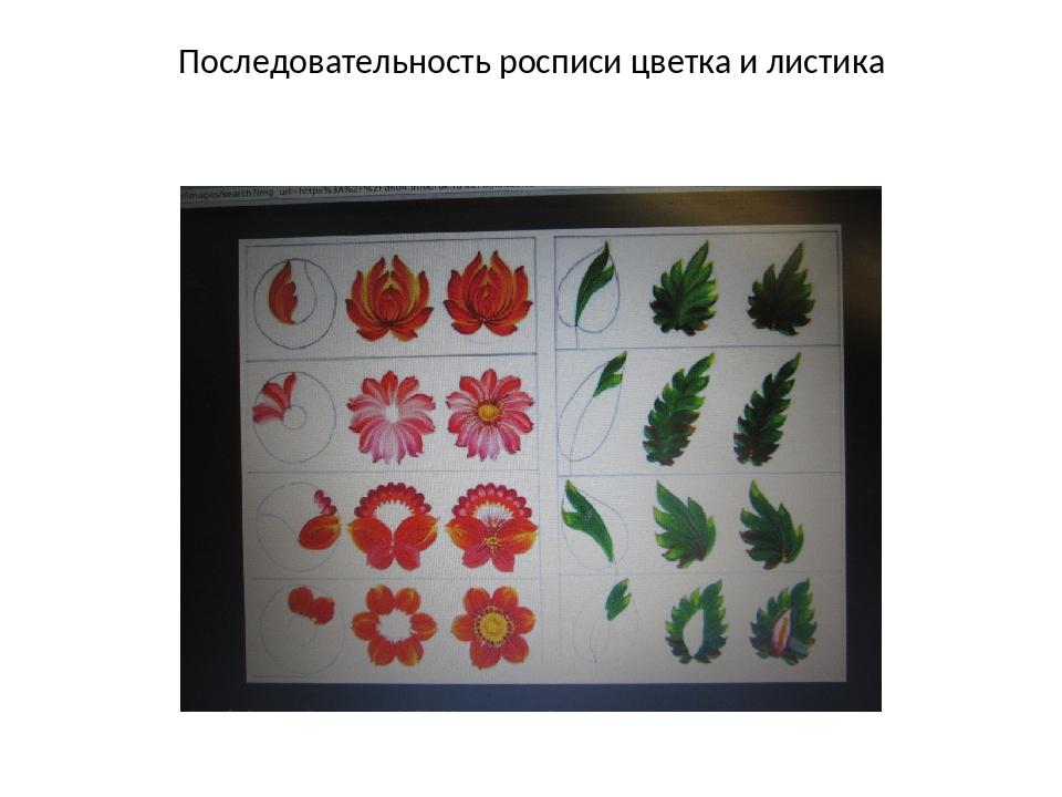 Последовательность росписи цветка и листика