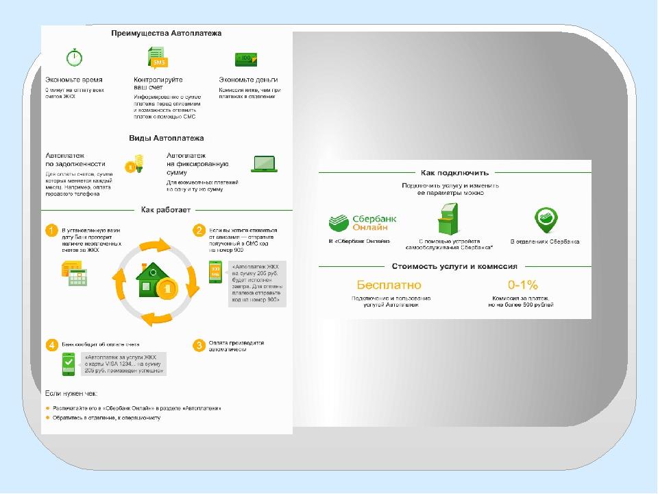 Сервис открытки сбербанк онлайн