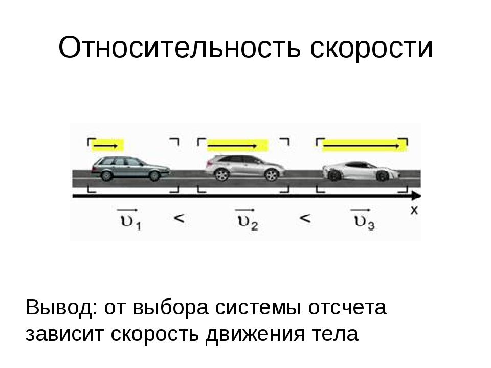 Относительность скорости Вывод: от выбора системы отсчета зависит скорость дв...