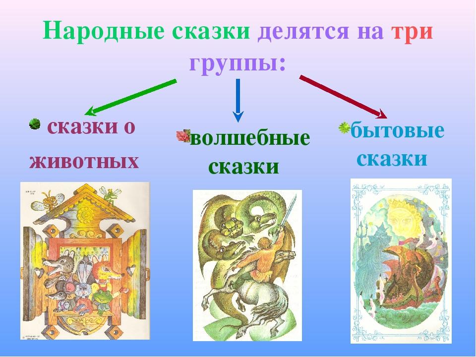 типы сказок картинки