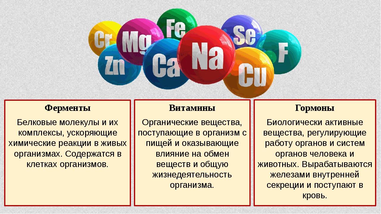 Ферменты Витамины Гормоны Белковые молекулы и их комплексы, ускоряющие химиче...