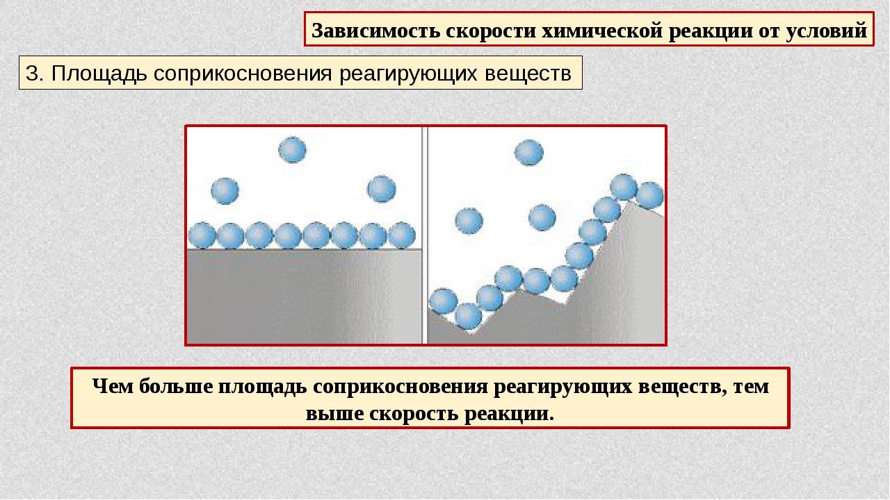 Зависимость скорости химической реакции от условий 3. Площадь соприкосновения...