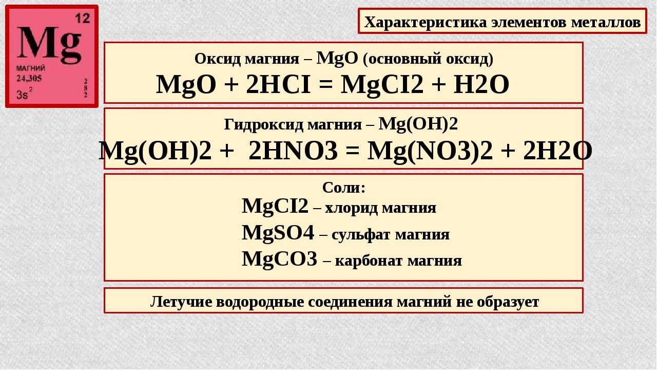Характеристика элементов металлов Оксид магния – MgO (основный оксид) MgO + 2...