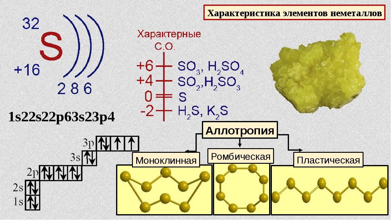 Характеристика элементов неметаллов 1s22s22p63s23p4 Моноклинная Ромбическая П...