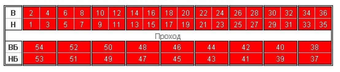 картинка вагона плацкарт с номерами мест фотографии