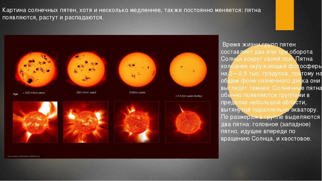 Картина солнечных пятен, хотя и несколько медленнее, также постоянно меняется...