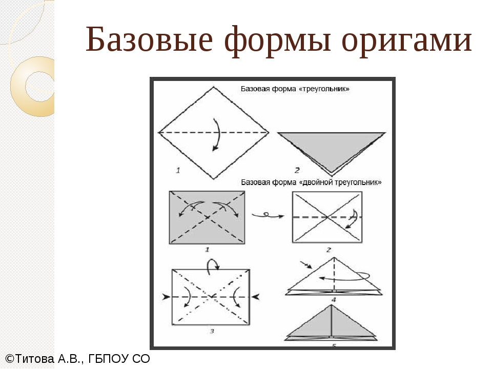 Базовые формы оригами ©Титова А.В., ГБПОУ СО СОПК,2019