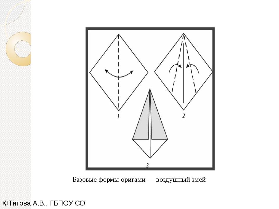 Базовыеформы оригами — воздушный змей ©Титова А.В., ГБПОУ СО СОПК,2019