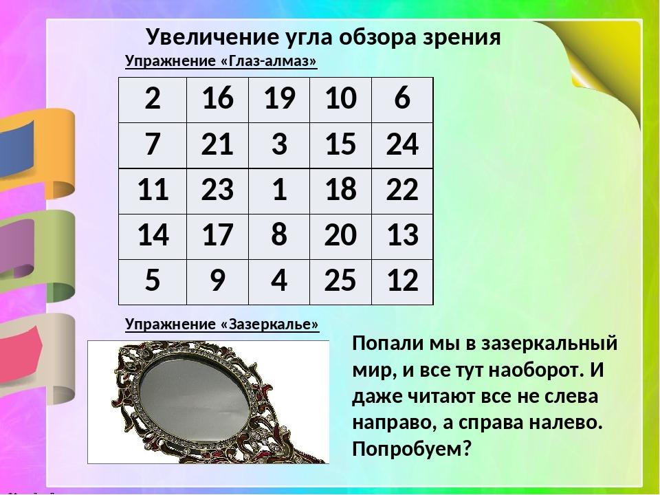 Увеличение угла обзора зрения Упражнение «Глаз-алмаз» Упражнение «Зазеркалье...