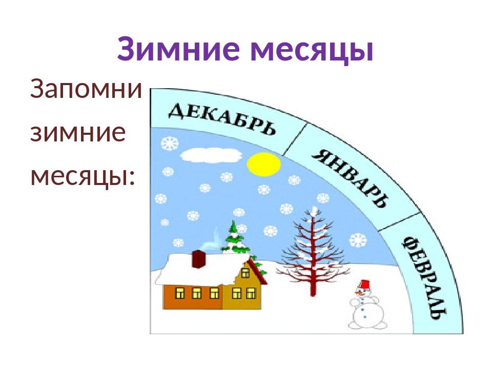 ваши курочки картинки зимние месяцы по отдельности стихами слушаме