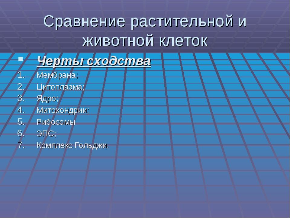 Сравнение растительной и животной клеток Черты сходства Мембрана; Цитоплазма;...