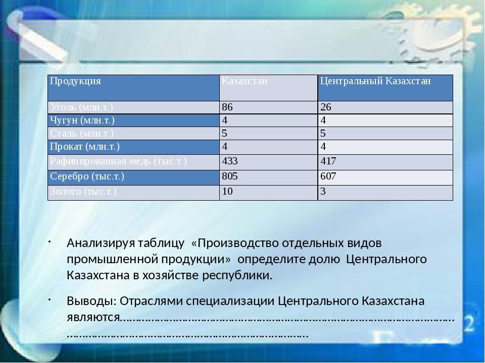 Анализируя таблицу «Производство отдельных видов промышленной продукции» опр...